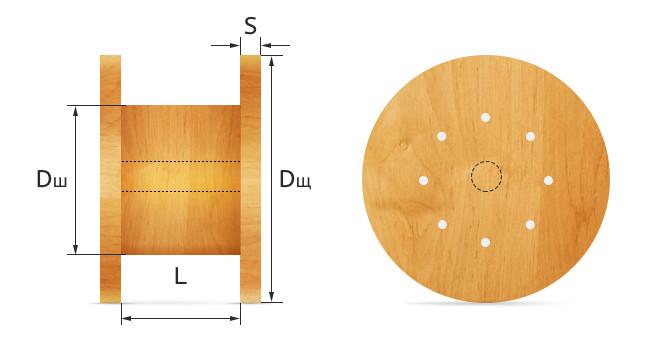 Размеры и вес кабельных барабанов
